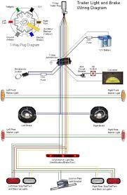7 Prong Trailer Light Diagram 7 Prong Trailer Plug Wiring Diagram Trailer Wiring In 2019