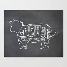 Cow Meat Chart Beef Butcher Diagram Cow Meat Chart Canvas Print By Kitchenbathprints