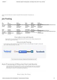 Job Posting Sites Fastcollab Free Job Posting Sites For Employers By