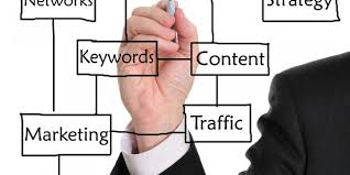 Image result for Crucial things to consider when joining MLM