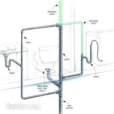 how to vent a bathtub drain full size of a toilet drain and vent figure drains how to vent a bathtub drain