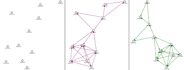 Defining The Adjacency Graph