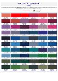Ral Blue Color Chart Ral Classic Colour Chart Ppt Download