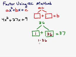 Ac Method Factoring A Trinomial Using The Ac Method Youtube