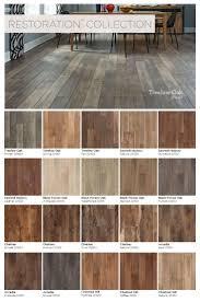 Kitchens With Laminate Flooring 17 Best Ideas About Laminate Flooring On Pinterest Grey Laminate