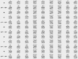 All Ukulele Chords Pdf Images Cogent Uke Chord Chart Pdf