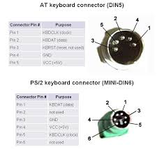 ps2 6 pin connector wiring diagram on ps2 images free download 6 Pin Connector Wiring Diagram ps2 6 pin connector wiring diagram 2 6 pin connector valve 6 round trailer wiring diagram 6 pin trailer connector wiring diagram