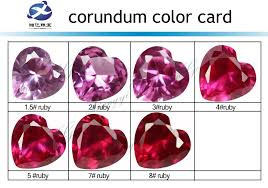 Ruby Gemstone Color Chart Made In China Lab Created Ruby Stone Price With Cheap Corundum Stone Value Buy Corundum Stone Cheap Corundum Stone Lab Created Ruby Stone Price With