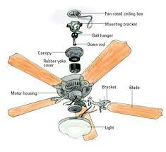 ceiling fans parts hostingrq com ceiling fans parts hunter ceiling fan light wiring diagram nilza lighting