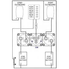 marinco battery switch cluster 113666 (sur 715 s) Bep Battery Switch Wiring Diagram bep marinco battery switch cluster 113666 (sur 715 s) bep marine battery switch wiring diagram