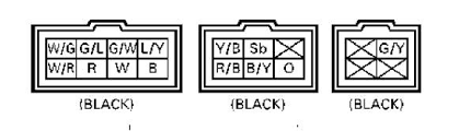 the differences between 01 and 02 cdi wiring explained yamaha here s the original pinouts from the manual looking into the connectors at the wiring harness end this is the 01 version according to bigdaddy