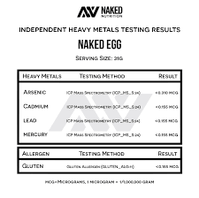 Egg White Protein Powder 3lb GMO Free Naked Nutrition