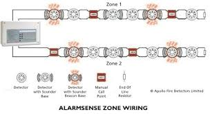 cfp alarmsense Siemens 540 100 Wiring Diagrams at 2 Wire Heat Detector Wiring Diagram