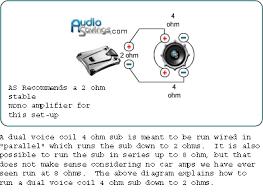 contemporary kicker l7 wiring diagram ornament electrical diagram Dual 2 Ohm Wiring-Diagram at Kicker L7 15 2 Ohm Wiring Diagram