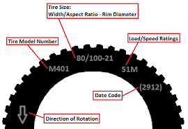 Cycle Tyre Size Conversion Chart Dirt Bike Tires Wheels Explained Sizes Pressure Treads
