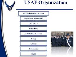 Air Staff Org Chart Scientific Secretary Of The Air Force Organizational Chart