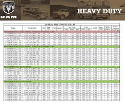 2014 Ram Heavy Duty Gallery 529731 Top Speed