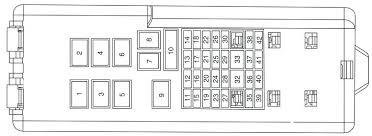 corolla fuse box diagram auto genius info 2005 toyota ce corolla fuse box diagram luxury wiring diagrams image 2005 toyota panel
