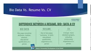 Biodata Resumes Biodata Resume And Curriculum Vitae Difference Between Cv What Is