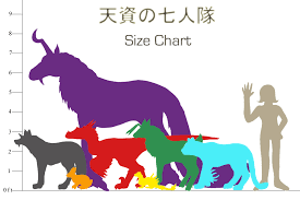 animal sizes chart shichinintai size chart by dinosaur ryuzako on deviantart