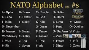 A typical use of the nato phonetic alphabet would be to spell out each letter in a word over the phone by saying, for example: What Is The Nato Phonetic Alphabet Alpha Bravo Charlie Delta Youtube