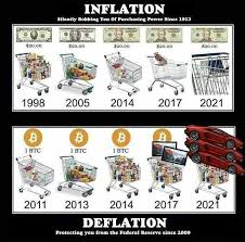 Bitcoin vs the Dollar....The hurt of Inflation — SteemKR