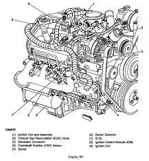 pictures 2001 chevy blazer engine diagram 2000 wiring schematic l pictures 2001 chevy blazer engine diagram 2000 wiring schematic l e6ffa56277bddf8e