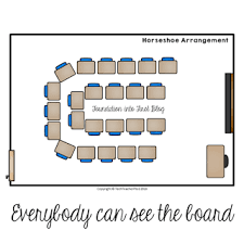 Horseshoe Seating Chart Whats The Best Seating Arrangement For Your Class