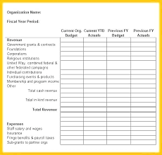 Annual Business Budget Template Excel Waldpaedagogik Info