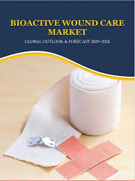 Hollister To Convatec Conversion Chart Bioactive Wound Care Market Global Outlook And Forecast 2019 2024