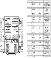 diagram for the fuse box under the hood of a 1997 ford ranger graphic