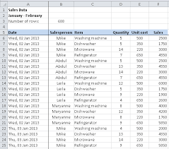 What Is Pivot Table How To Create A Pivot Table Learn Microsoft Excel Five Minute Lessons