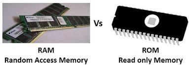 Cara kerja ram dan rom. Perbedaan Ram Dan Rom Di Hp Android Pengertian Contohnya