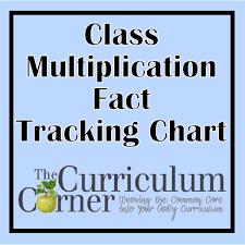 Printable Fluency Progress Chart Class Multiplication Facts Tracking Chart The Curriculum
