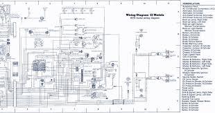 1983 jeep cj wiring diagrams freddryer co 1985 jeep cj wiring diagram circuit diagram 1979 jeep cj electrical wiring rh cidigg blogspot 1969 cj5 1983 jeep cj