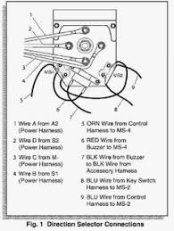 cushman golf cart wiring diagrams ezgo golf cart wiring diagram Ezgo Wiring Diagram cushman golf cart wiring diagrams ezgo golf cart wiring diagram ezgo forward and reverse switch ezgo wiring diagram free