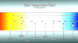 Light Bulb Color Chart What Color Temperature Light Bulb Should I Use Myksu Co