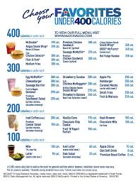 Mcdonalds Favorites Under 400 Calorie Menu Features A