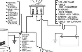 rule bilge pump wiring diagram wiring diagram seaflo automatic bilge pump wiring diagram and hernes