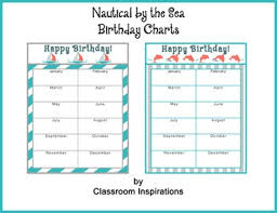 Birthday Chart Coordinates With Nautical By The Sea Classroom Theme