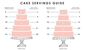 Cake Size And Price Chart Cake Portion Size Guide Allergens List Cupcake Fairy