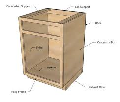 building cabinet boxes. Kitchen Base Cabinets 101 Inside Building Cabinet Boxes Ana White