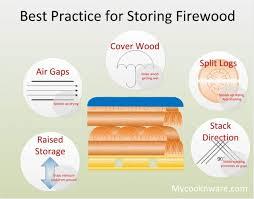 Best Firewood To Burn Chart Best Firewood To Burn My Cook N Ware