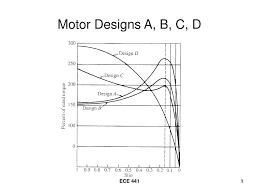 Design Of Induction Motor Ppt Ppt Motor Designs A B C D Powerpoint Presentation Free