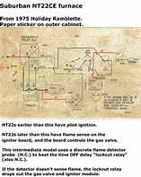 wiring diagram for suburban rv furnace images collection wiring diagram for suburban rv furnace gallery