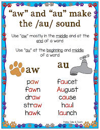 Activities for Teaching the au/aw Digraphs - Make Take & Teach