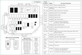 2006 mustang wiring diagram anything wiring diagrams \u2022 2006 mustang gt fuse panel diagram 2000 mustang v6 fuse diagram trusted wiring diagrams u2022 rh mrpatch co 2006 mustang gt wiring diagram 2006 mustang wiring diagram