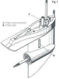 outboard motor cooling systems how they work boat parts