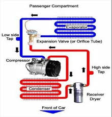 car air conditioning system diagram. diagram of a typical ac system car air conditioning w