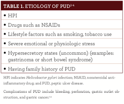 Recognizing And Treating Peptic Ulcer Disease